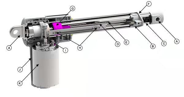 linear actuators construction